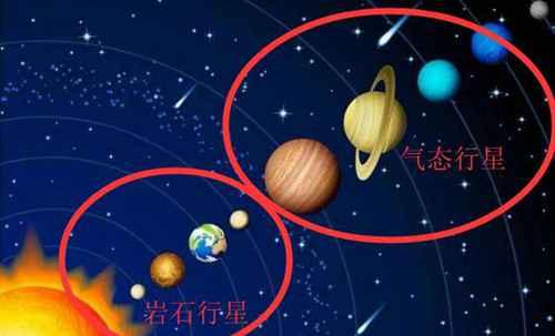 太阳系最大的岩石行星_WWW.171ZZ.NET