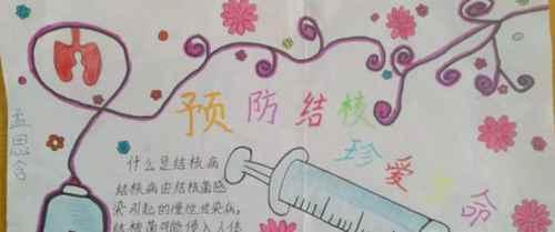 防治肺结核的手抄报怎样画图画?_WWW.171ZZ.NET