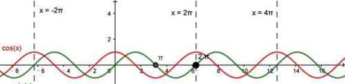 完整的三角函数值表是怎样的?_WWW.171ZZ.NET