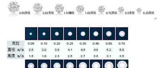 钻石等级怎样区分_WWW.171ZZ.NET